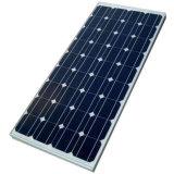 Venta caliente en el panel solar 250-325W de Medio Oriente con el TUV