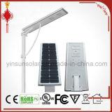 Indicatore luminoso di via impermeabile di energia solare 20W LED con 3years la garanzia IP65
