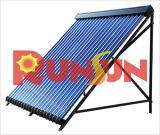 Solar Energy Kollektor