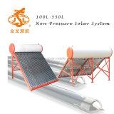 非150Lコンパクト圧力太陽真空管の給湯装置
