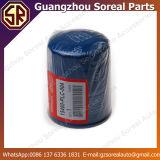 Hot Sale Auto Parts Filtre à huile 15400-PLC-004 pour Honda
