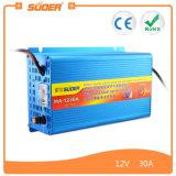 Suoer Cargador solar 30A 12V Cargador de batería (MA-1230A)