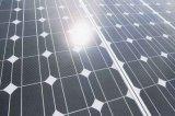 95-120W Mono Cellule Solaire Panneau/panneau photovoltaïque