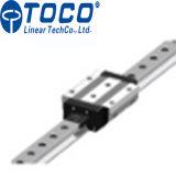 Rotaie di guida lineari con resistenza frizionale bassa