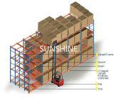 Mecanismo impulsor de alta densidad del almacén en estante