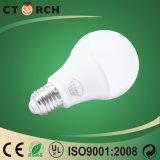 Nuevo 12V 9W LED bulbo de Ctorch 2017 con el Ce Appraval