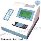 Медицинское лабораторное оборудование анализатор химического состава крови коагуляция Analyzer