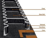 Transportband van de Zijwand van de materiële Behandeling de Golf