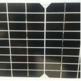 Panneau 5W du panneau 5W/Mono du panneau solaire 5W/Poly