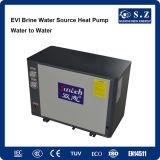 10kw/15kw/20kw/25kw de geothermische Verwarmer BronVan de Warmtepomp