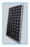 kristallene Solarverkleidung 175/180/185W PV-Modul-Sonnenkollektor-monozelle (SY175S/180S/185S-24/Ab-1)