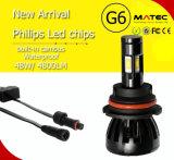 Philips 9600lm 96W H4 전구 램프 변환 장비 6000k 새로운 LED 헤드라이트