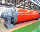 El carbonato de calcio de gran capacidad de molienda de molino de bola