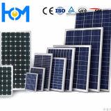 3.2mm AR Tempered che ricoprono il vetro solare della costruzione per la pila solare d'iso, SGS, SPF