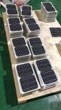 Painel PV Solar 18V 5W a 70W