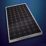 Sistema monocristallino di energia solare del comitato 80W di Soalr di alta efficienza