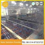 Batterie solaire efficace élevée économiseuse d'énergie