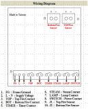 Mbc-800 bakkend Controlemechanisme