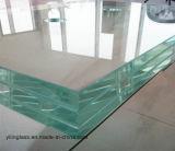 Sgp緩和された薄板にされた超明確なガラス