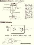 Super máquina talladora del cuerpo de la vibración