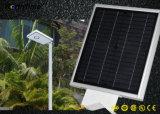 サンプル供給のリチウム電池6ahが付いているオールインワン太陽庭ライト