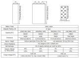 Opzs Série 2V3000ah da bateria com as placas tubulares para a tevê Appliation de Telecome/UPS/Railway/Security/Medical/Alarm/Cable