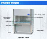 화학 증기 두건 종류 100 증기 두건 (SW-TFG-18)