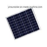 comitato solare 60W per energia di risparmio