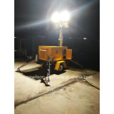 Völlig hydraulischer heller Aufsatz für die Nachtstraße, Aufbau, gewinnenbeleuchtung