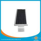 Intégrer le réverbère solaire pour le jardin carré/voie de Hign