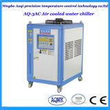 réfrigérateur 3HP/5HP/6HP/10HP industriel refroidi par air pour anodiser et plaquer