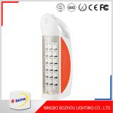 O controlo remoto de LED Lâmpada de emergência, Luzes de emergência recarregável