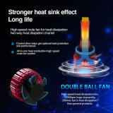 極度の明るいS2 H4 H7 LEDのヘッドライトの球根キット8000lm