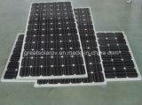 Mono comitato solare 250W, fabbrica diretta con qualità superiore ed alta efficienza