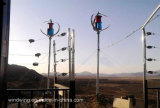 de Turbogenerator van de Wind 2000W Maglev voor Afgelegen Gebied