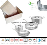 3layer Composite Material Cookware Set