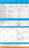 Aktuelle Fühler- Endlosschleifen-DoppelHalleffektstromversorgung