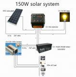 150W de Energia Solar Portátil sistema para carregamento de Eletrodomésticos