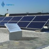 2017 panneau solaire chaud d'énergie renouvelable des prix 250W avec la haute performance