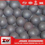 Precio competitivo de bola de laminación en caliente para el molino de bolas