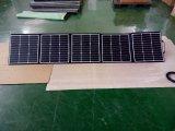 야영을%s 80W 휴대용 총괄적인 태양 전지판