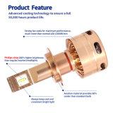 Farol perfeito do diodo emissor de luz dos acessórios do carro H7 do projeto o mais novo da alta qualidade