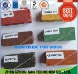 Óxido de hierro amarillo 313 pigmentos para pinturas y la construcción