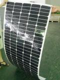 Поставщик панели солнечных батарей 150W цены по прейскуранту завода-изготовителя Китая Semi гибкий