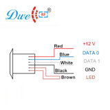 125kHz RFID 시스템을%s 최고 소형 RFID 문 접근 제한 카드 판독기