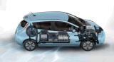Pacchetto della batteria di litio di rendimento elevato con la cella di Samsung per EV