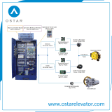 Solución Cost-Saving para el elevador viejo, modernización de la mejora de la elevación