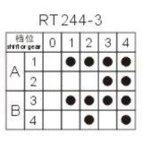 5 de Roterende Schakelaar van de positie met 30 Graad (rt244-3)