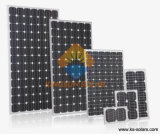 5W-115W Monocrystalline Silicon Solar Panel per fuori da Grid Solar Power System