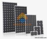 Painel solar de silício monocristalino 5W-115W para sistema de energia solar fora da grade